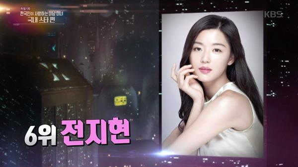 2018韩国人喜爱的世纪美女TOP100